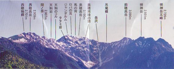 8穂高連峰説明看板.jpg